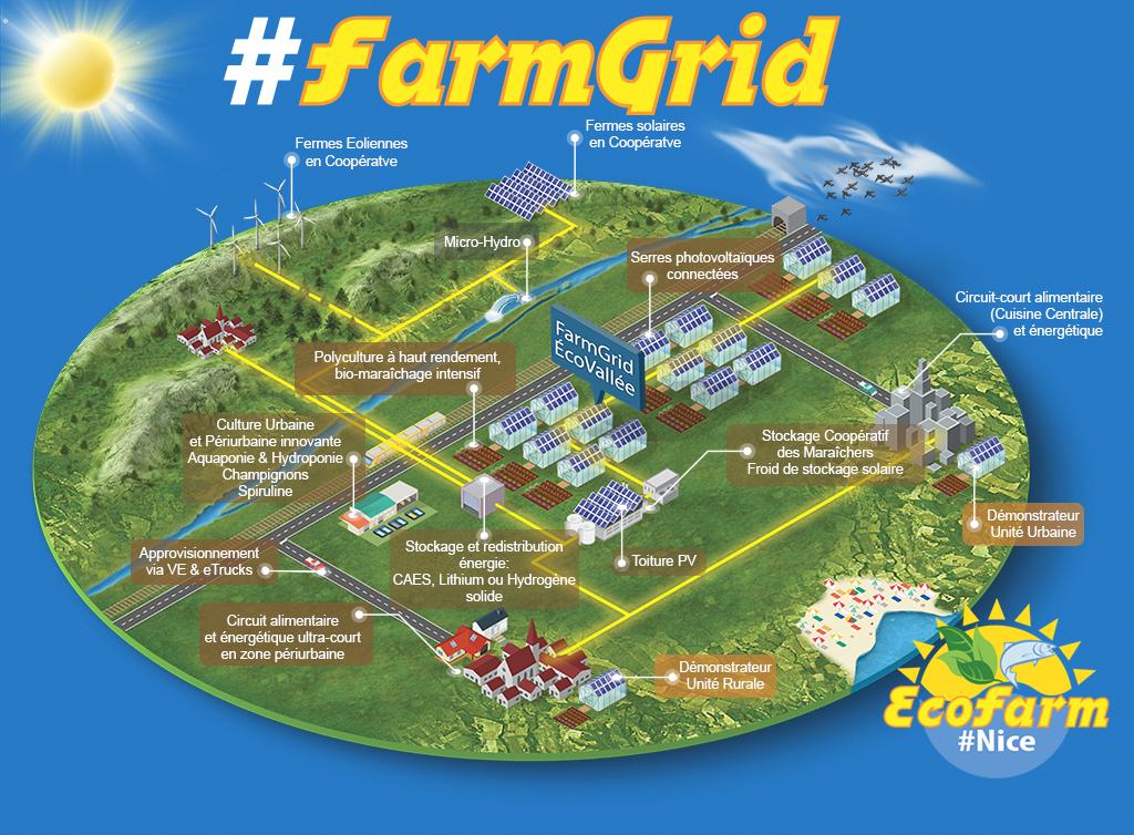 Nice-EcoFarm un démonstrateur de ferme urbaine et rurale