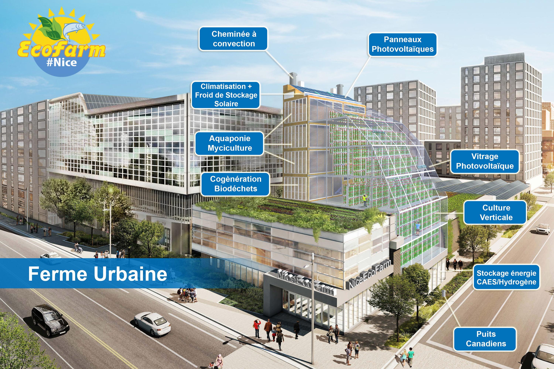 Une ferme urbaine innovante à Nice